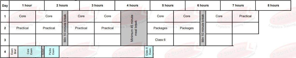 CP Class 6